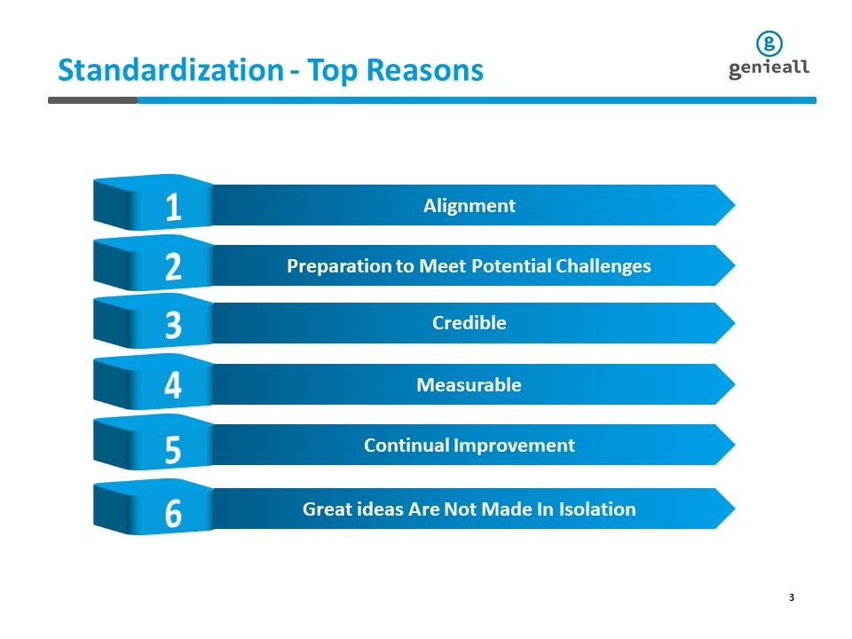 Top 6 Reasons for Adopting an IT Standard