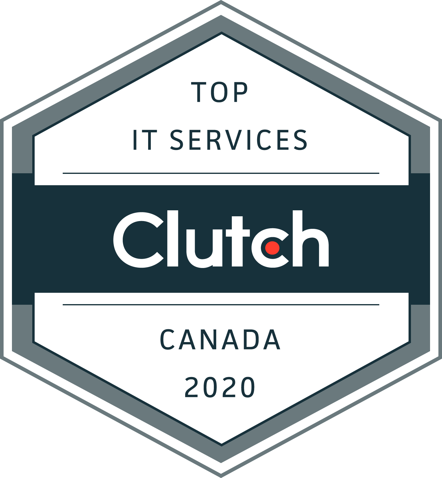 Top IT Services Canada 2020